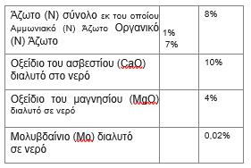 azo-cal-pinakas